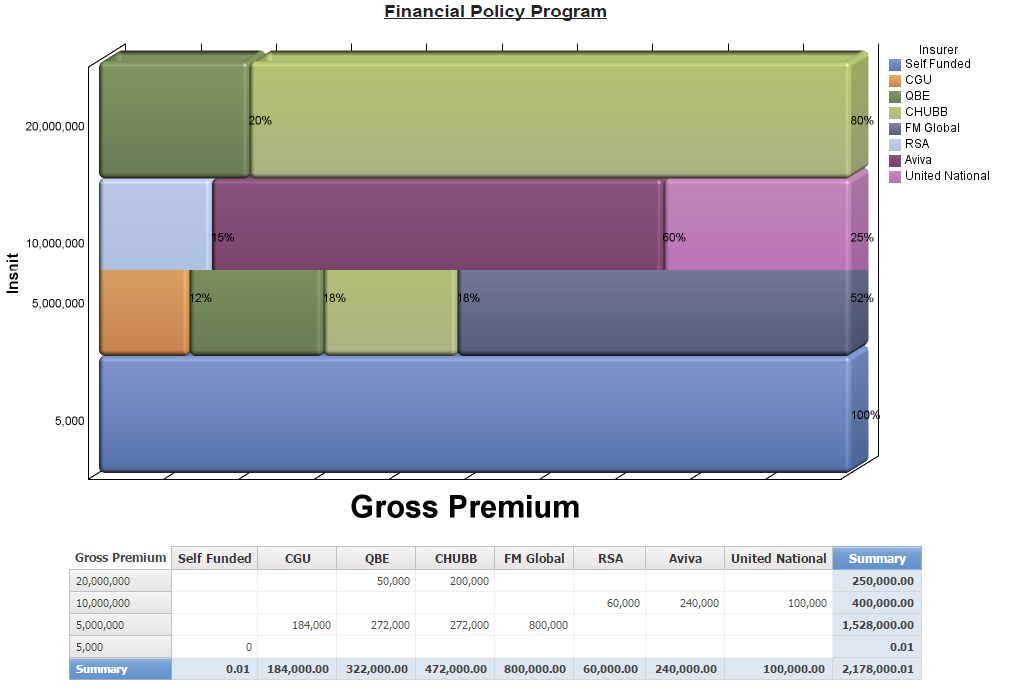 Policy Program Mud Map Report
