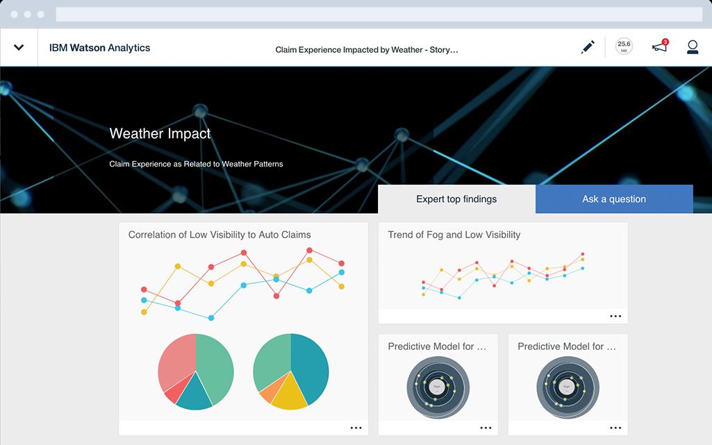 Analytics-Watson.png